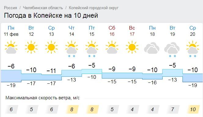 гисметео карталы челябинская область на неделю